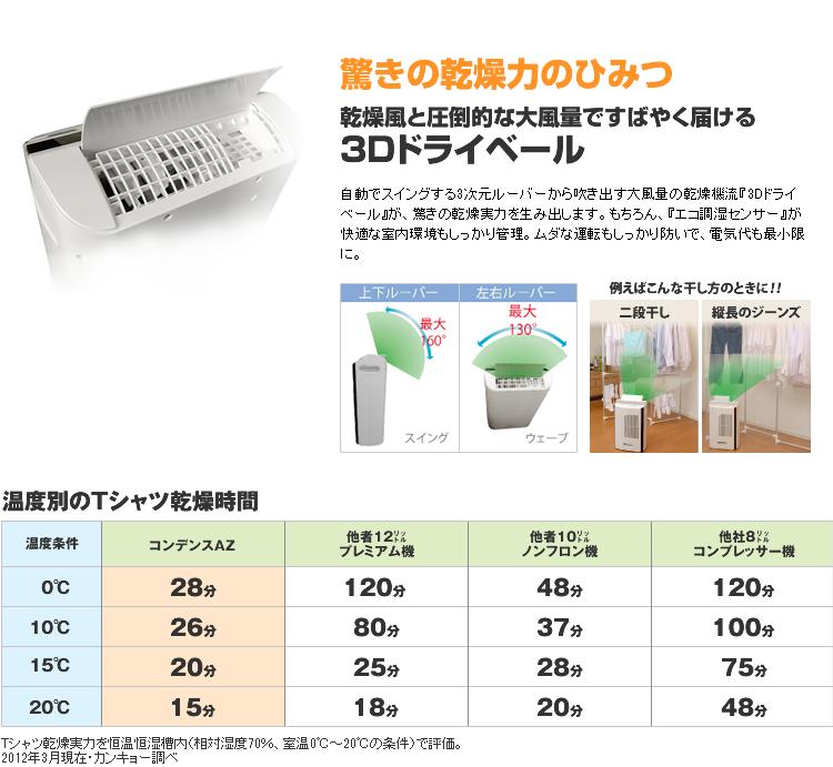 コンデンスAZRプラス除湿器乾燥性能